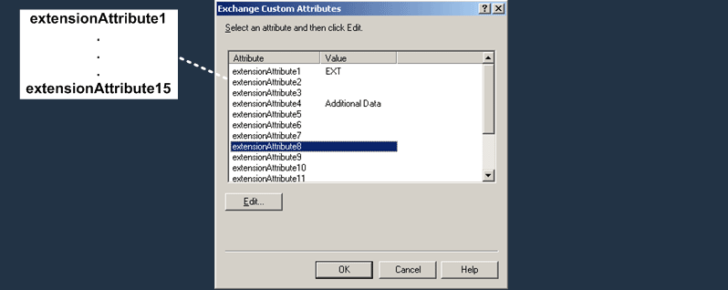Contact Attributes : Exchange Custom Attributes Dialog