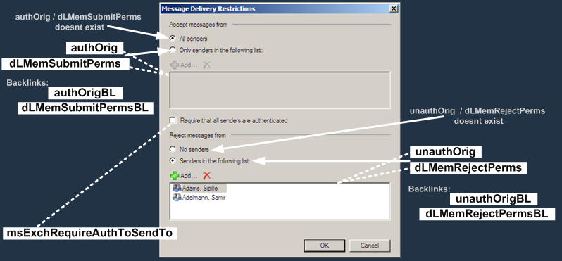 E2K7 Contact Attributes : Message Delivery Restriction Dialog